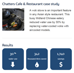 A case study conducted by Chatters Cafe and Restaurant case study