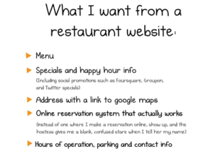 Follow these tips when creating a restaurant website