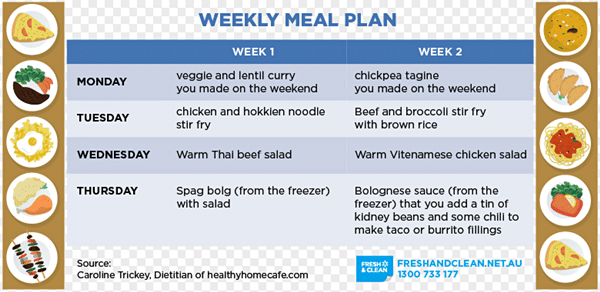 A sample of weekly meal plan