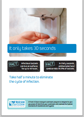 Hygiene Posters - Sanitise your hands